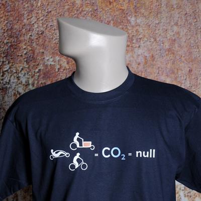 CO2-400